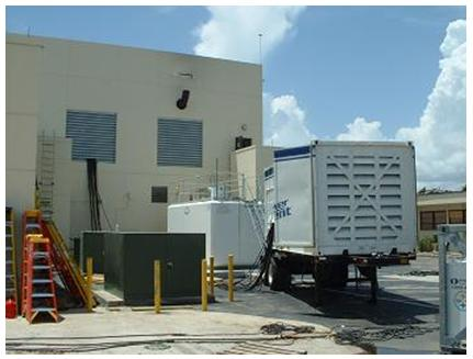 Supplemental Emergency Generator and Fuel Supply