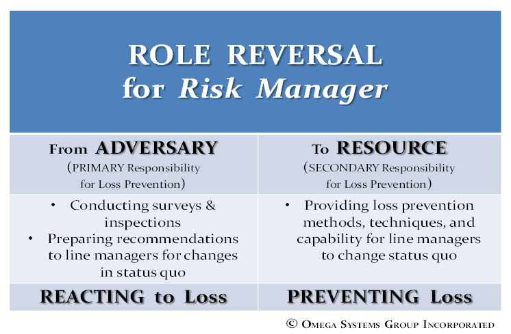 the roles of a risk manager Read chapter chapter three airport risk manager s role: trb's airport  cooperative research program (acrp) synthesis 30: airport insurance  coverage.