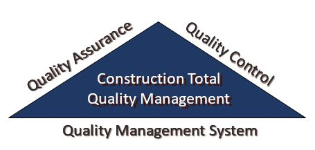 Three Elements Construction Total Quality Mgmt - Furst - Jan 2018